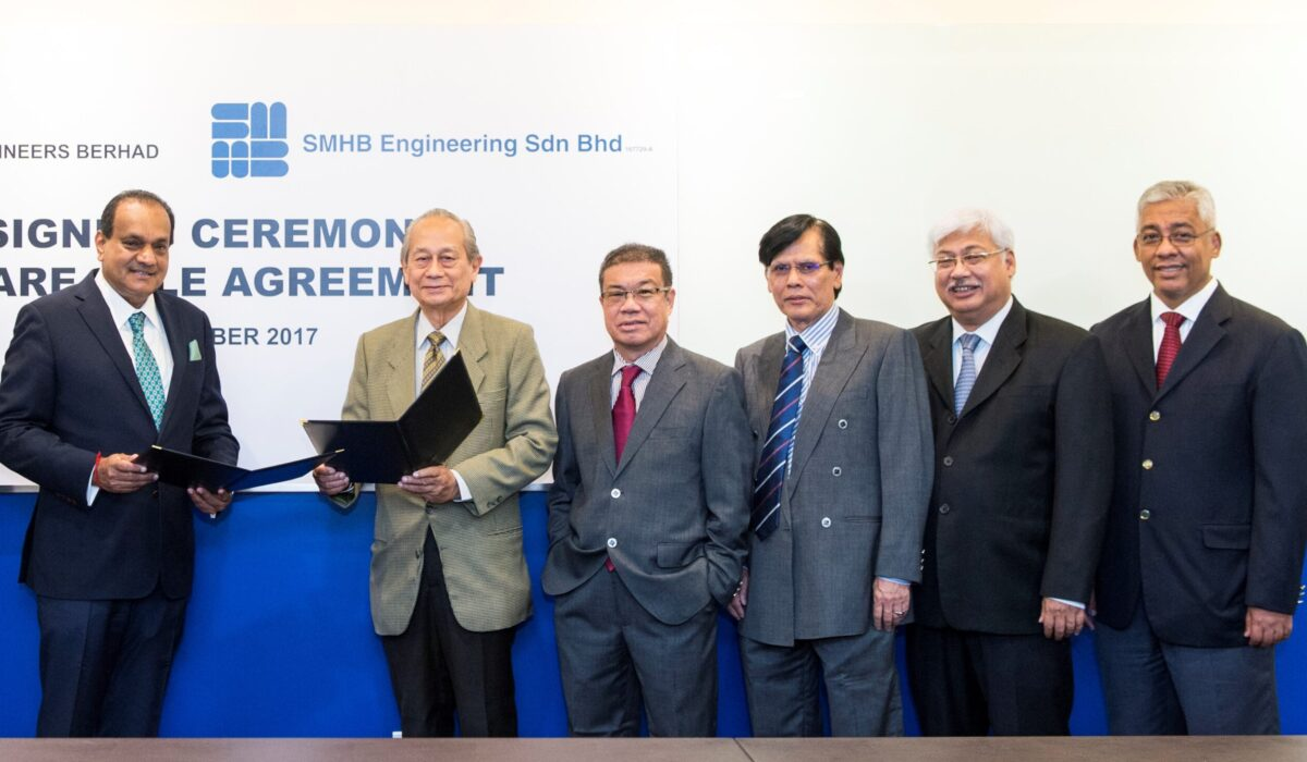 2018 - Acquisition of SMHB